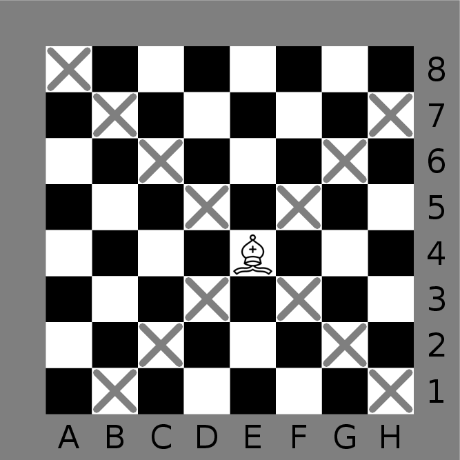 \includegraphics[width=0.6\textwidth ]{images/chess.pdf}